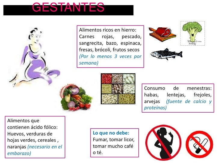 Ppt nutricion - Alimentos que contengan hierro para embarazadas ...