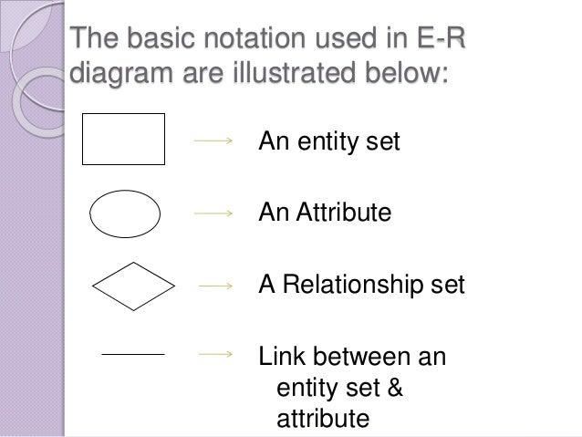 Er Diagram Symbols Ppt Electrical Drawing Wiring Diagram