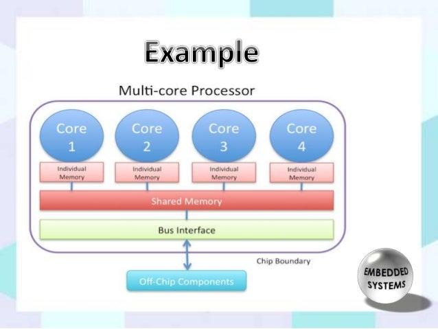 Trends In Embedded System Design