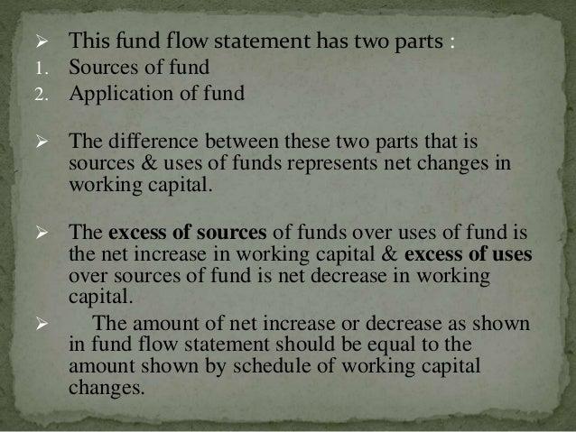 fund flow statement Slide 3