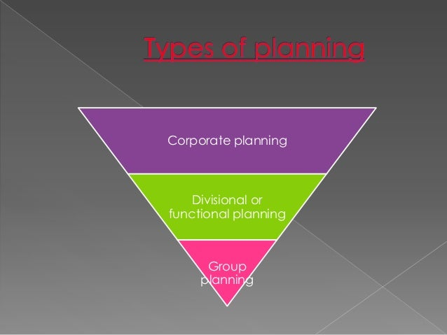 Corporate planning    Divisional orfunctional planning      Group     planning
