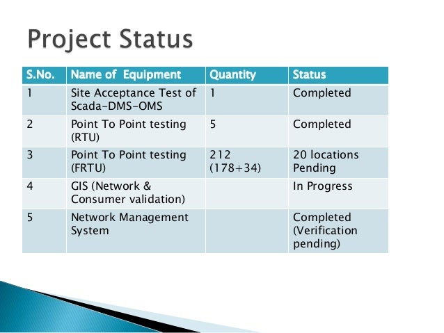 Ppt Of Scada Dms By Cesu Ped Puri