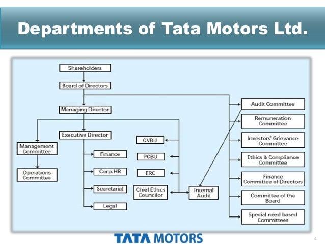 Tata Motors Ltd Jamshedpur Address - impremedia.net