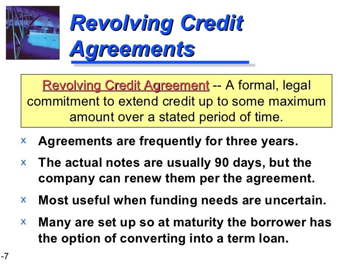 Ppt Of Term Loan