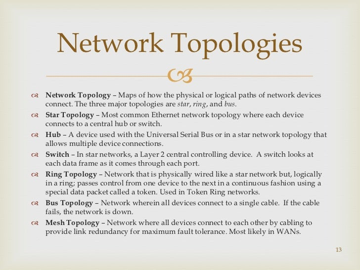 Ppt Of Types Of work further Bubble Diagrams further Watch together with Pg2 furthermore File Data Grid Hybrid Topology. on star topology advantages