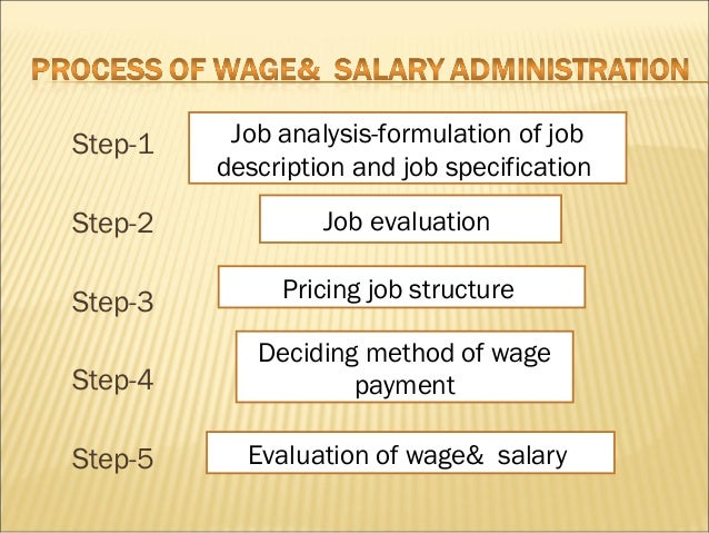 salary wages administration Student salary and wages:  refer to fa and sponsor guidelines to determine the salary cap in effect administration for community living (acl.
