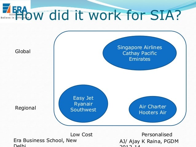scandinavian airlines case study Customer focused service development in practice – a case study at scandinavian airlines system (sas) article in international journal of service industry management 10(4):344-358 october.