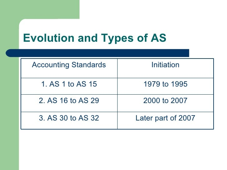 Ppt on accounting standards