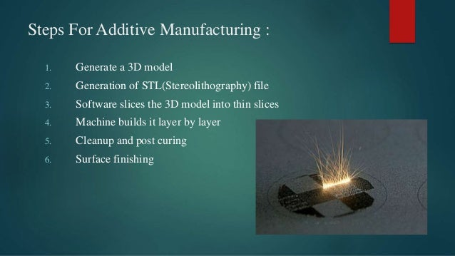 Additive Manufacturing 3 D Printing Rapid Prototyping