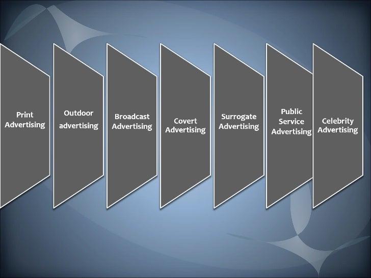 Advertising PowerPoint