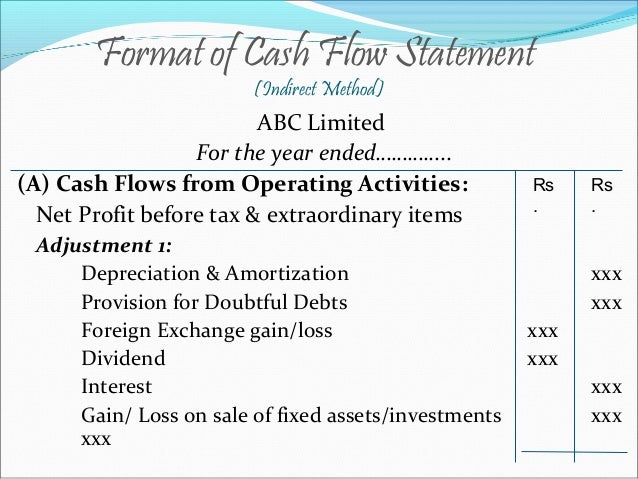 Accounting Standard-3 Cash Flow Statement By Nithin Raj