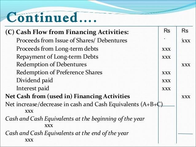 Merchant cash advance fee picture 6