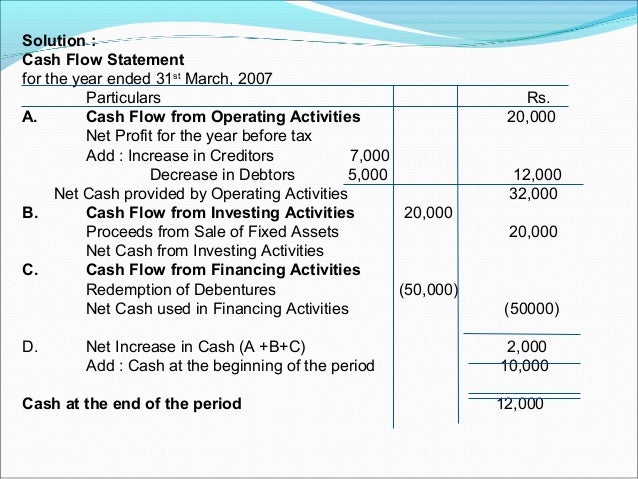 accounting standard cash flow statements Cash flow statements 53 accounting standard (as) 3 cash flow statements (this accounting standard includes paragraphs set in bold italic type and plain type, which have equal authority.
