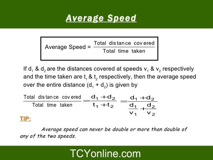 Average Speed                           Total dis tan ce cov ered          Average Speed =                             Tot...