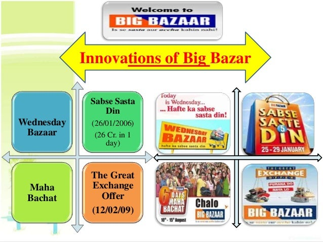 financial strategies of big bazar
