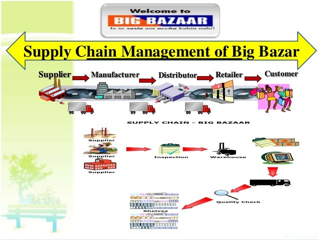 "customer perception on pricing strategies adopted by big bazaar Customer satisfaction towards ""b ig bazaar this project deals with customer satisfaction adopted the feelings of customers of big bazaar about the pricing."