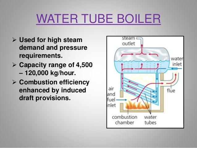 Water Tube Boiler Operation ~ Ppt on boilers