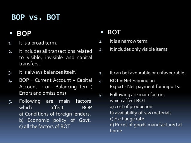importance of balance of payment ppt
