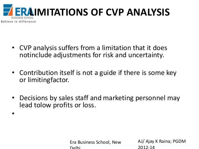 Research proposal on cost volume profit analysis