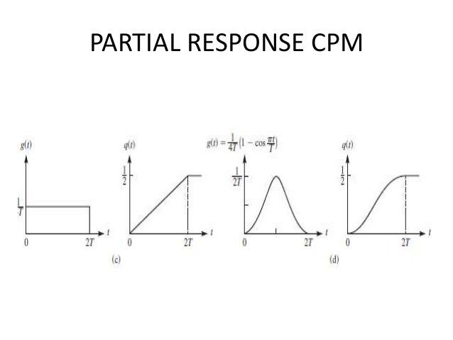 Ppt on continuous phase modulation