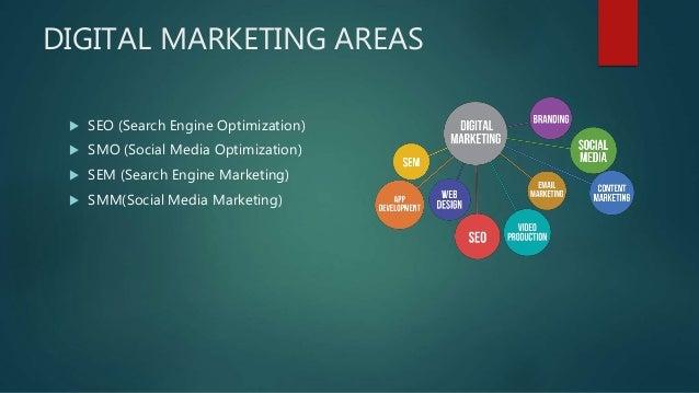 Ppt on digital marketing