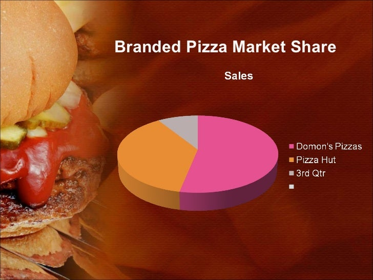 ppt on dominos The competitive analysis determines the strengths and weaknesses of the competitors within your market  pizza hut, and dominos as its principle competitors.