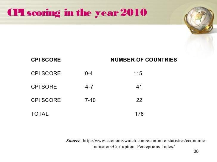 Presentation paper for economic crime in