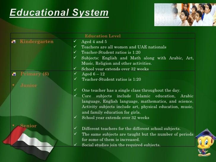 Gender Segregated Education in Ksa