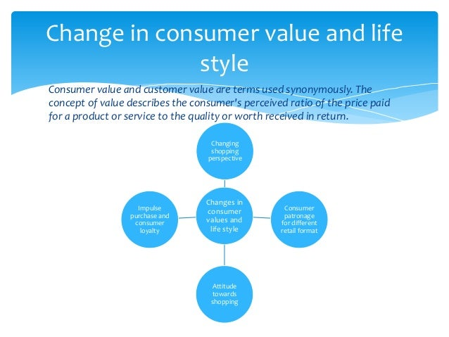 The New Indian: The Many Facets of a Changing Consumer