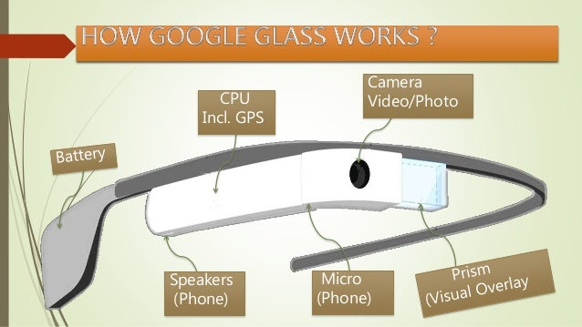 Ppt on google glass 19 ccuart Choice Image