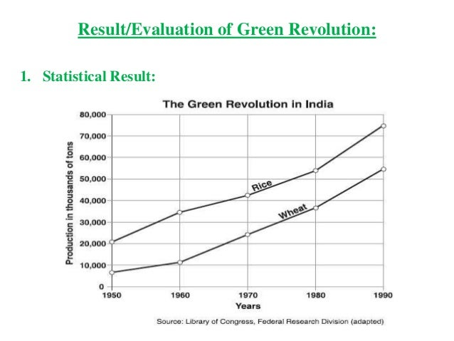 green revolution india The green revolution in india was an effort to increase agricultural production in india via a package of industrial agriculture technologies, such as hybrid seeds.