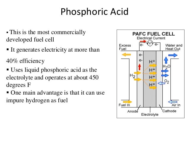 Ppt on hydrogen fuel cell