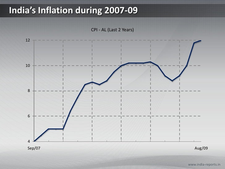India's Inflation during 2007-09<br />www.india-reports.in<br />