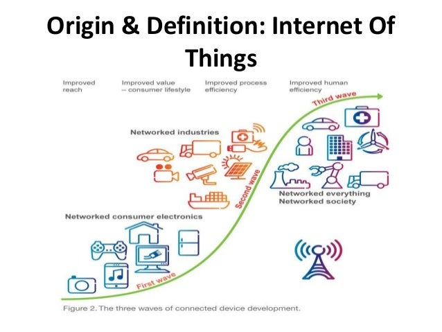 definitions on the internet of things essay