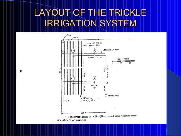 Ppt On Irrigation