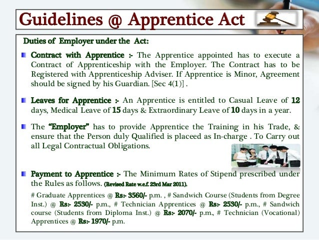 payment of wages act1936 Objectives, scope and coverage, employees entitled,importantprovisions of the act,reporting,rights of employees and employers,penalties, implementation,summary , study notes for business administration agra university.