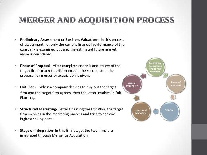 List of mergers and acquisitions by Facebook