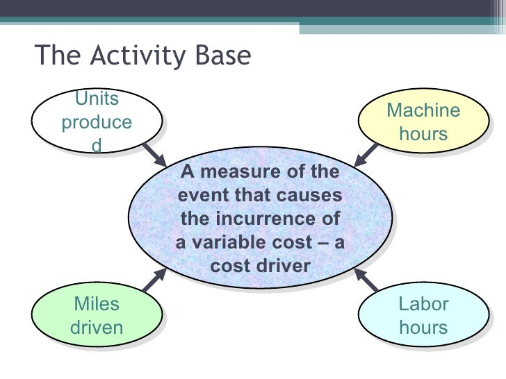behavioural issues in management accounting Advanced techniques in management accounting are introduced in this module to - demonstrate an awareness of how behavioural issues affect management accounting.