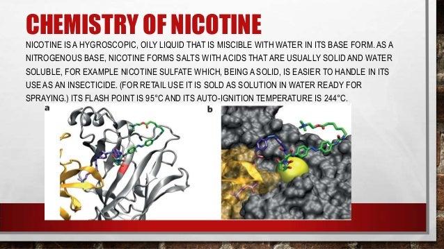 NICOTINE - A HARMFUL DRUG