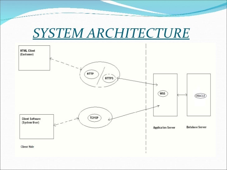 Diagram Architecture Online Image collections - How To ...