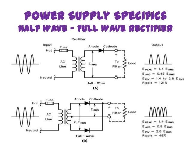Full Wave Power Supply Diagram - House Wiring Diagram Symbols •