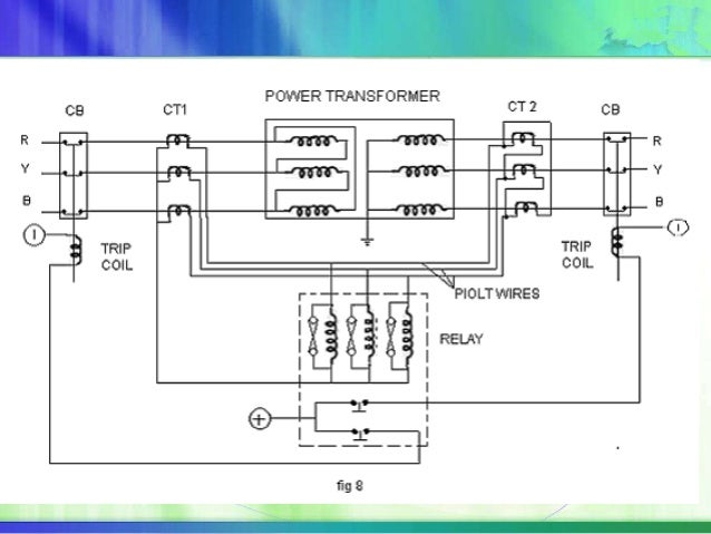 ppt on protection of power transformers Isolation Transformer Wiring Diagram 5