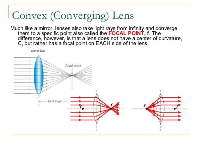 Ppt On Refraction And Lenses By Pg