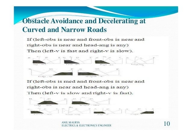Obstacle Avoidance and Decelerating at Curved and Narrow Roads 10ANIL MAURYA ELECTRICL & ELECTRONICS ENGINEER