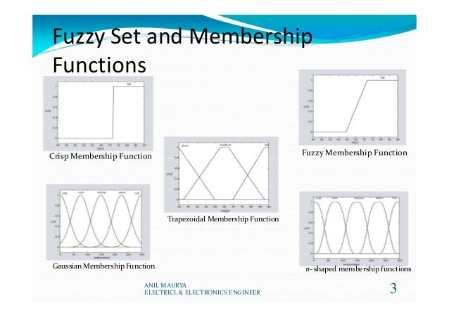 Fuzzy Set and Membership Functions Crisp Membership Function Fuzzy Membership Function 3 Crisp Membership Function Trapezo...