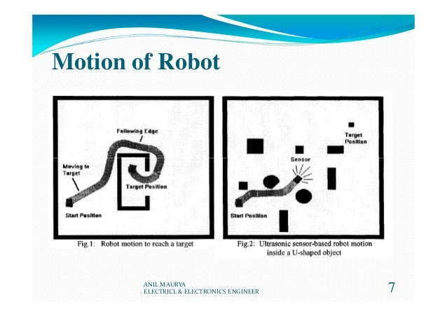 Motion of Robot 7ANIL MAURYA ELECTRICL & ELECTRONICS ENGINEER