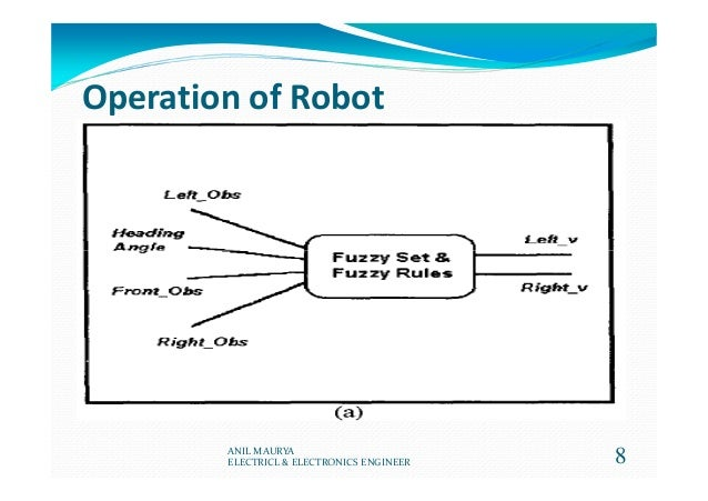 Operation of Robot 8ANIL MAURYA ELECTRICL & ELECTRONICS ENGINEER