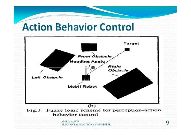 Action Behavior Control 9ANIL MAURYA ELECTRICL & ELECTRONICS ENGINEER