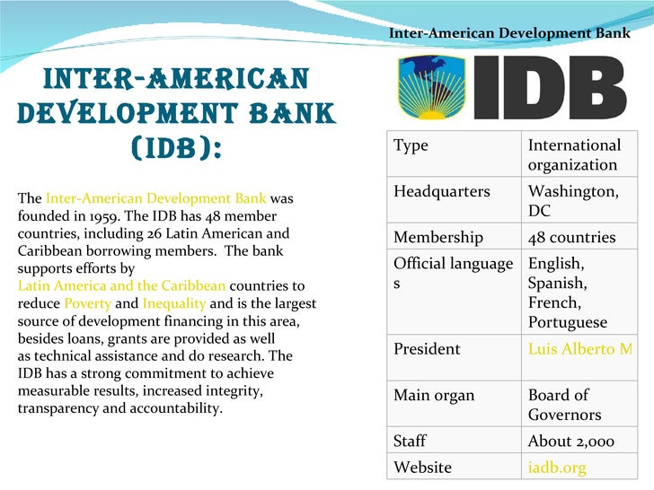 Inter Development ppt on of international financial institutions