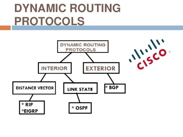 Dynamic Routing Protocols Ccna